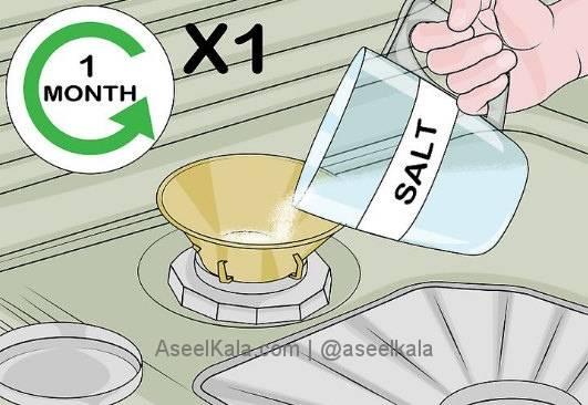 نمک ماشین ظرفشویی فینیش FINISH اصل 1200 گرمی