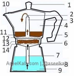قهوه جوش اسپرسو ساز آلومینیومی 2 کاپ